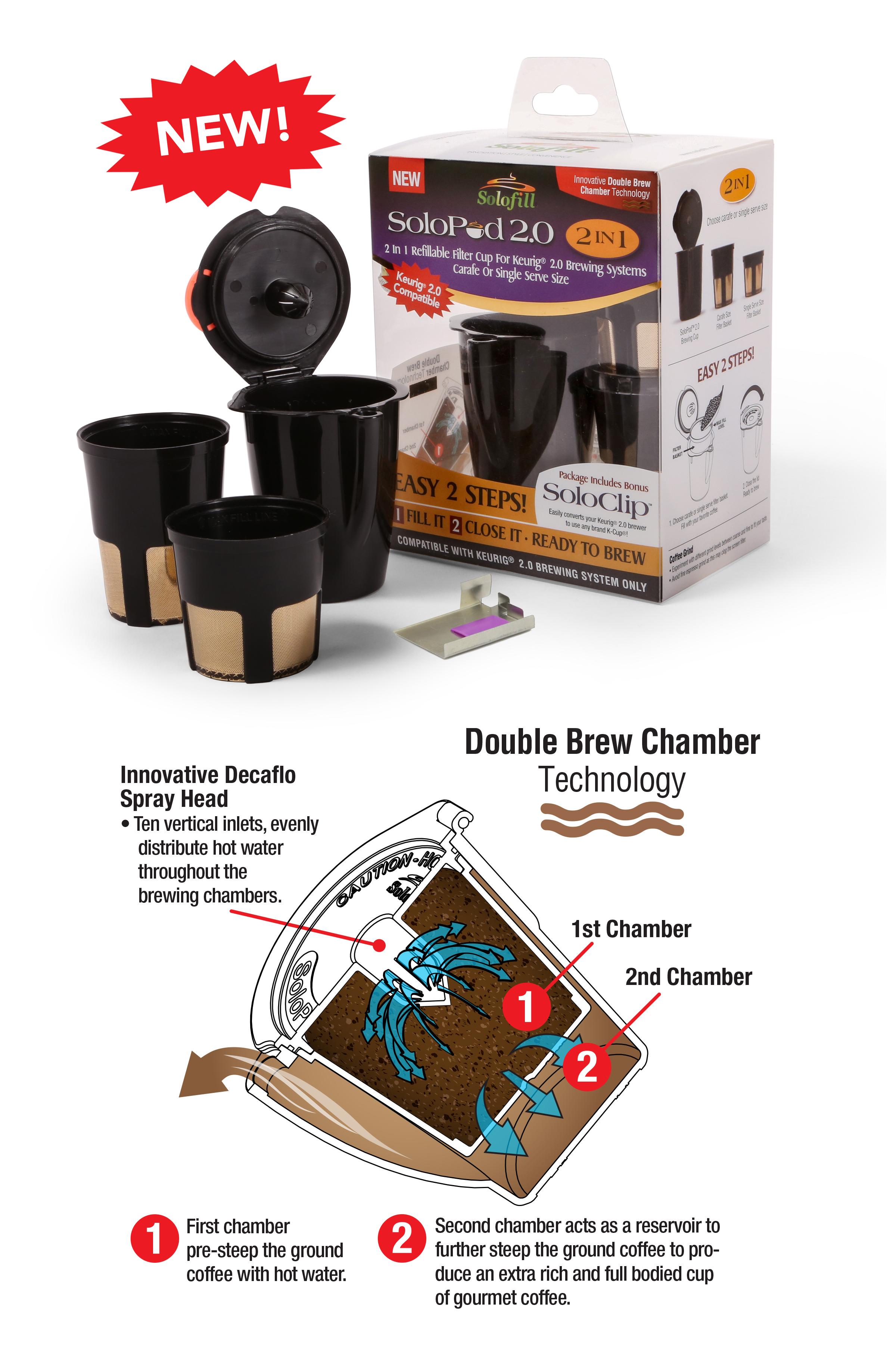 Bunn Coffee Maker In Saudi Arabia : 100+ [ Cuisinart Ss 700 Brewing System ] Breville Bcg800xl Smart Grinder Best Coffee Zap ...